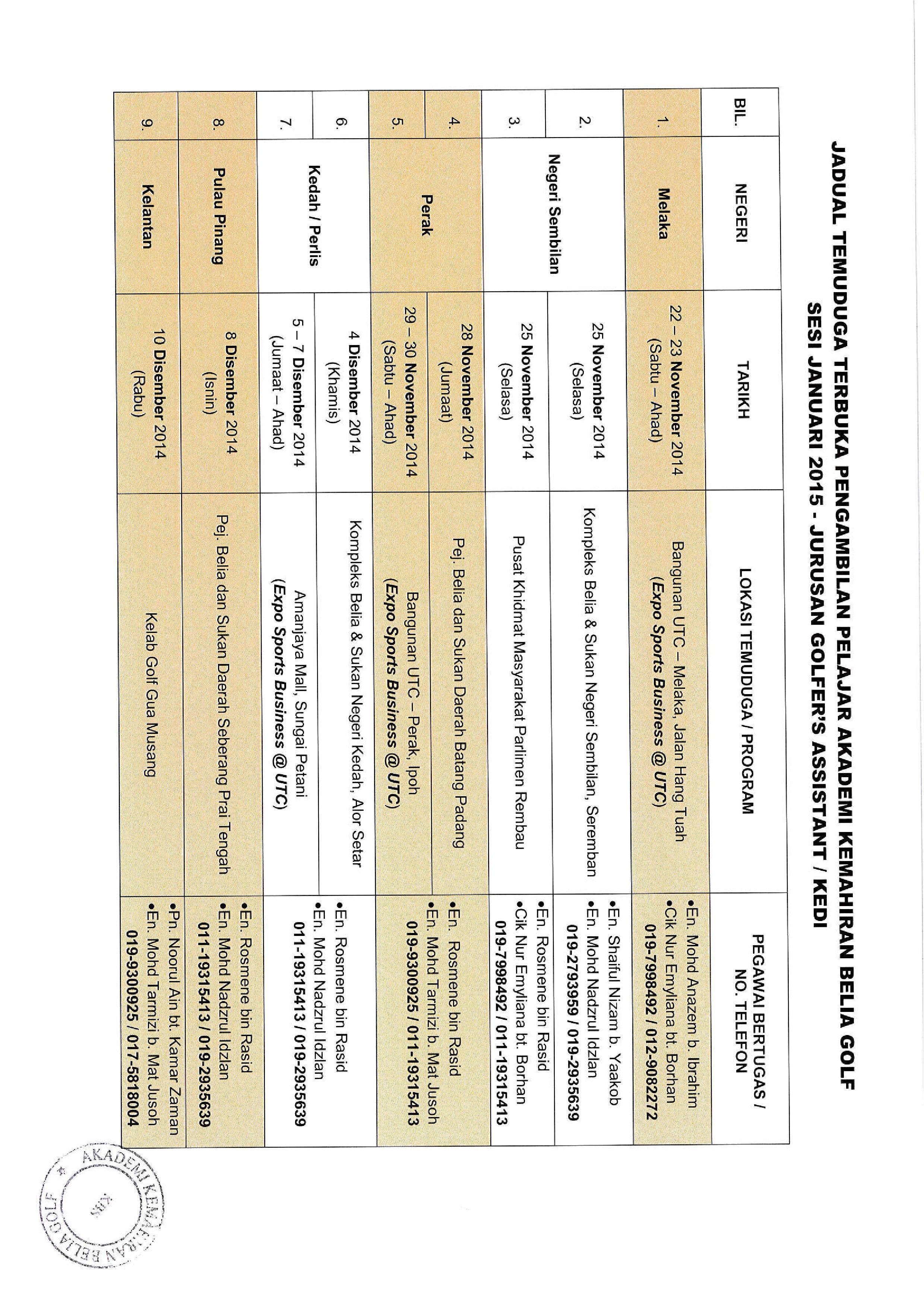 1.Jadual Temuduga Terbuka Pengambilan Pelajar AKBG Sesi Januari 2015
